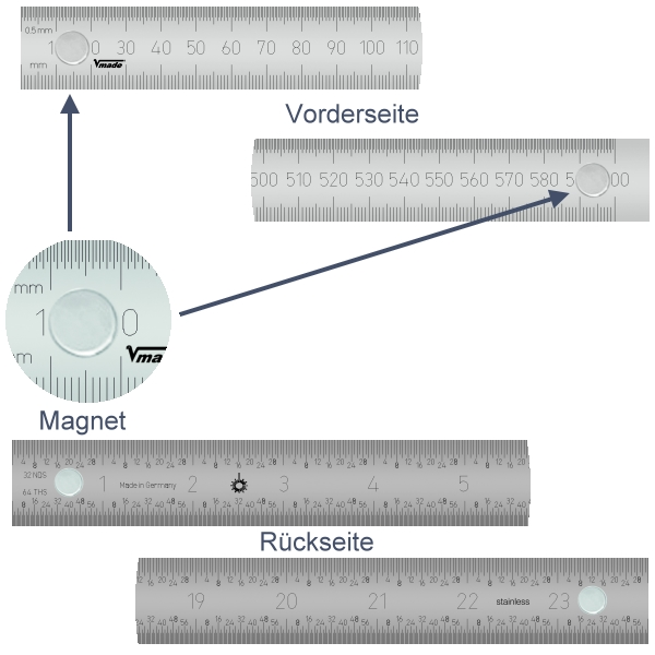 Rostfreier Stahlmaßstab mit Magnet 150 mm (6 inch)