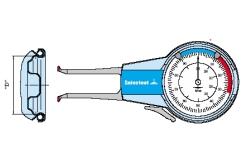 Aerosol-Messgeräte